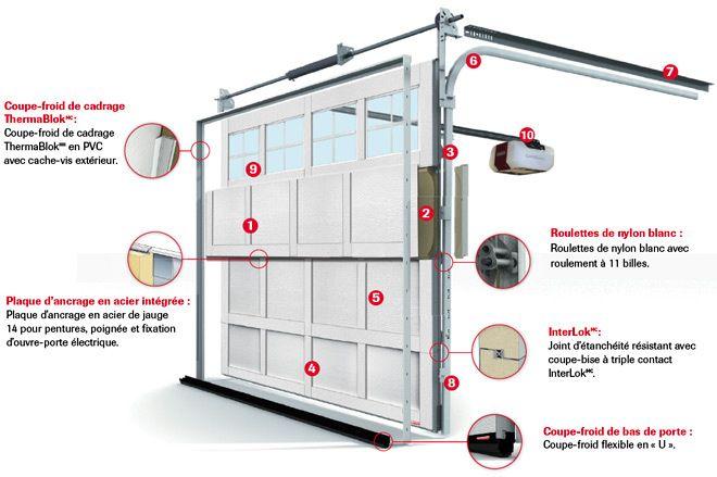 Specification 3d fr door doctor - Ouvre porte de garage installation ...