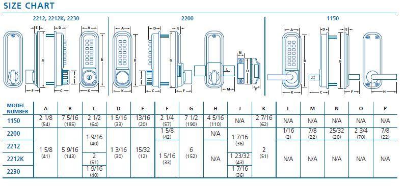 size chart DDL digit